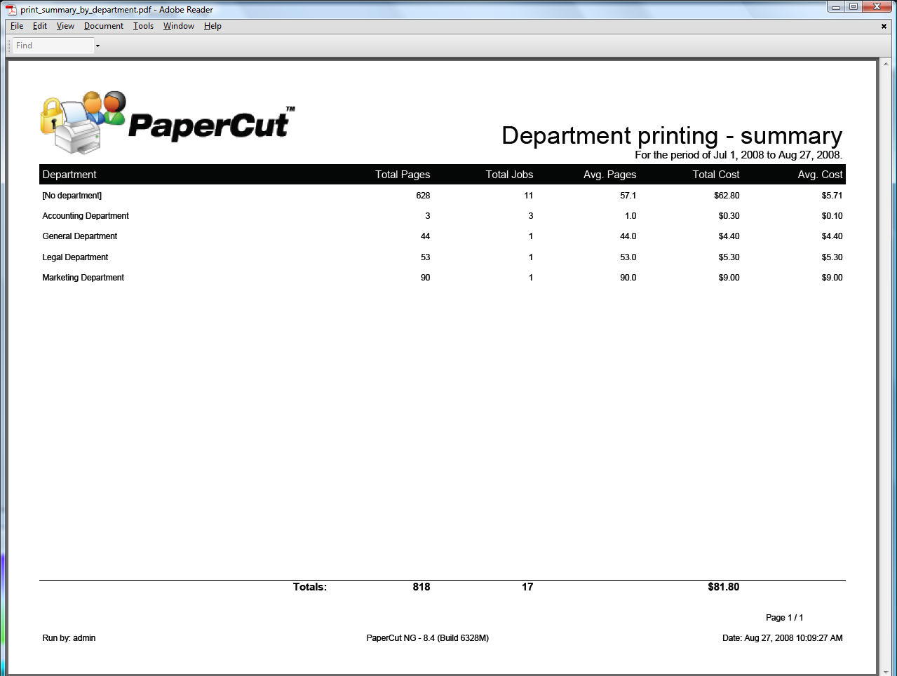 Report: Department Printing - Summary