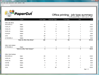 Report: Office Printing - Job Type Summary