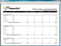 Report: Printer Usage - Job Type Summary
