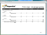 Report: Printer Usage - User Job Type Summary
