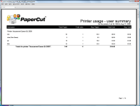 Report: Printer Usage - User Summary