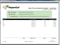Report: User Environmental Impact - Summary