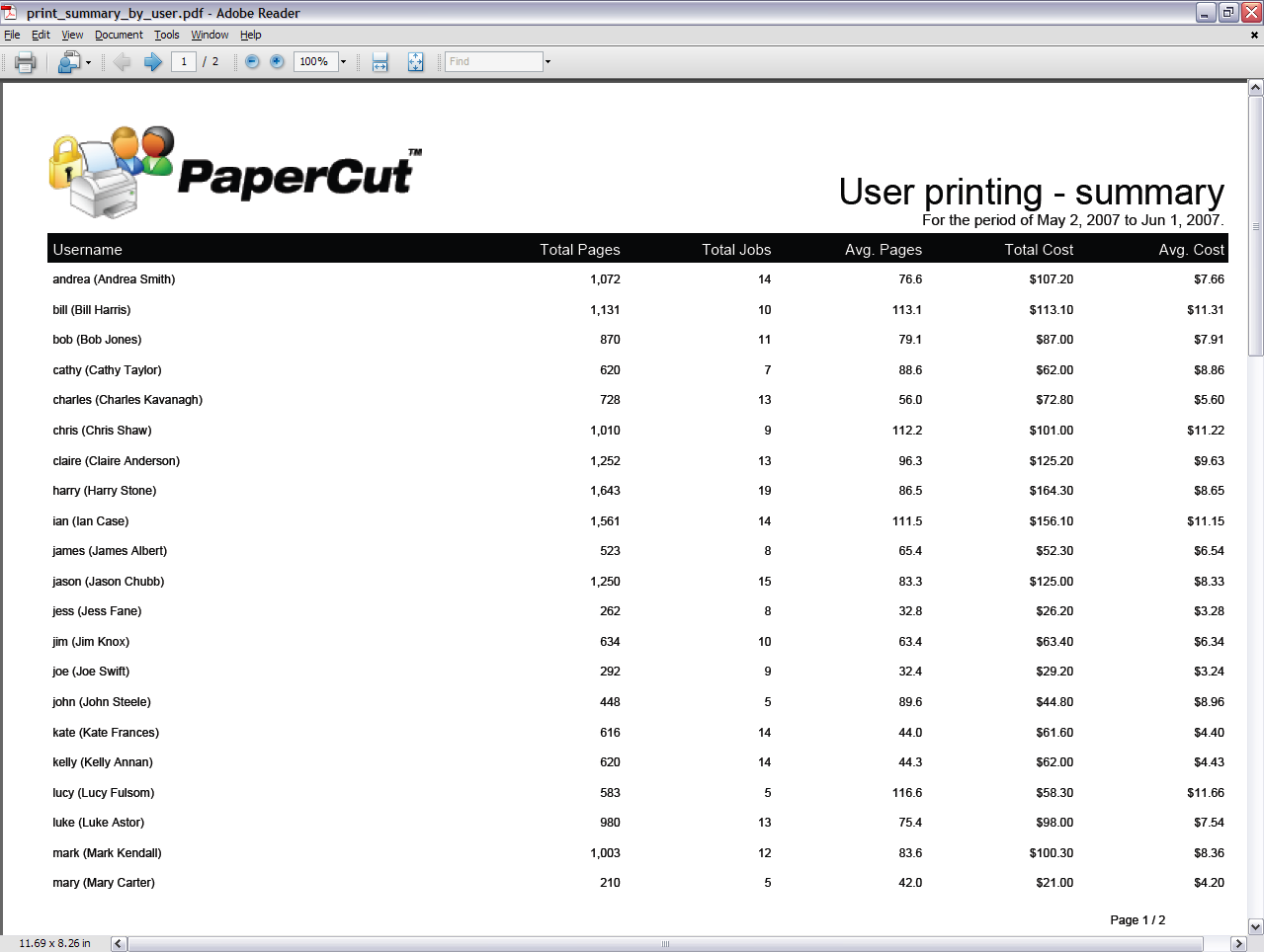 Report: User Printing   Summary  End Of Month Report Template